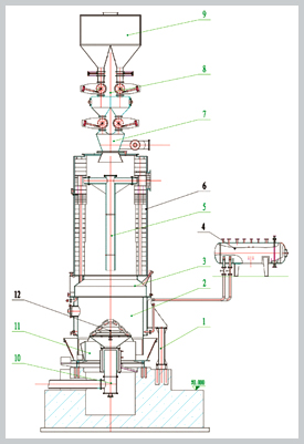 Single stage coal gasifier parameter